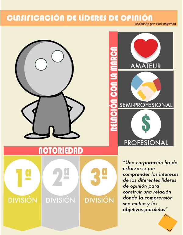 infografía-líderes-de-opinión