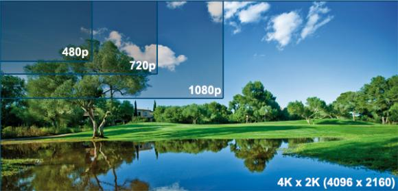 Full HD vs 4K diferencias