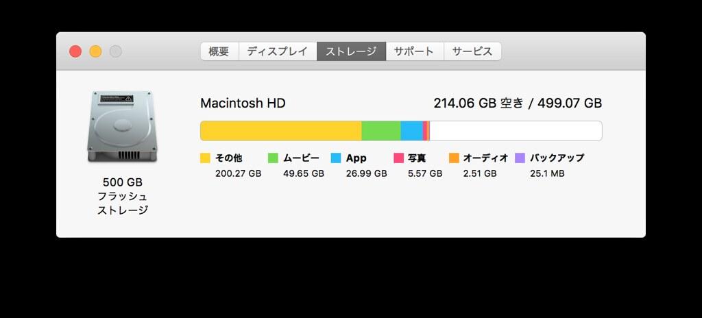 スクリーンショット 2016-04-29 11.27.34