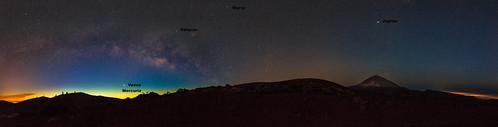 5 Planetas y Via Lactea