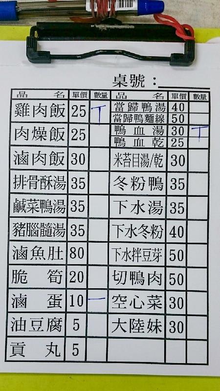 鳳山 中華夜市 雞肉飯_7919