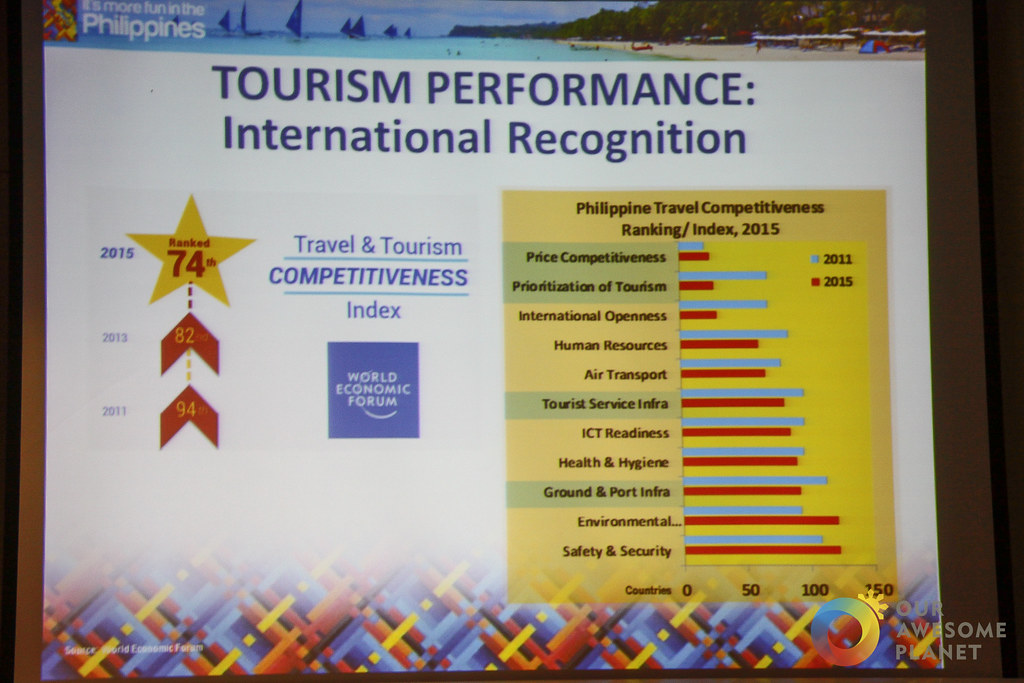 ASEAN Tourism Forum