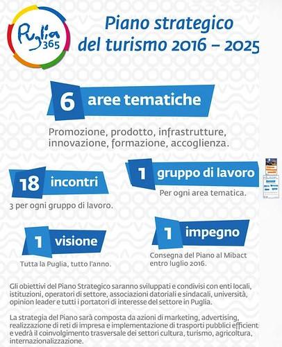 piano turismo 2016