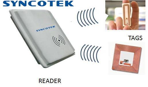 Qué-es-RFID
