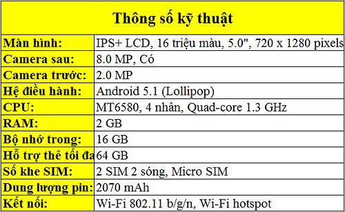 Những yếu tố làm nên sự khác biệt giữa Zenfone Laser và Zenfone Go - 105602
