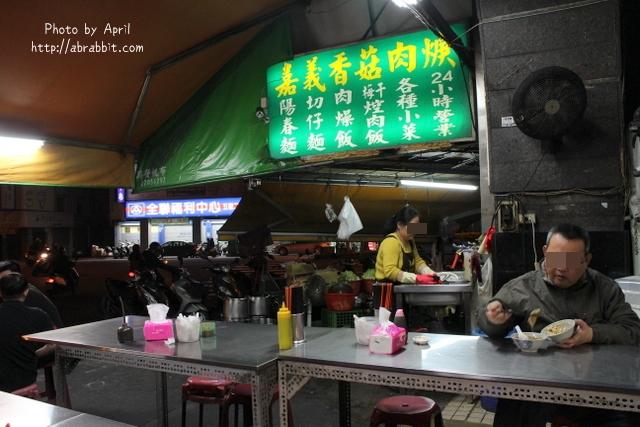 25504788956 37cc2d7d3f o - [台中]嘉義香菇肉羹--24小時無休,台中宵夜好去處!@北區 東興市場