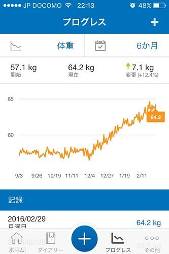 WeightGain4mon_W_2015 (2)