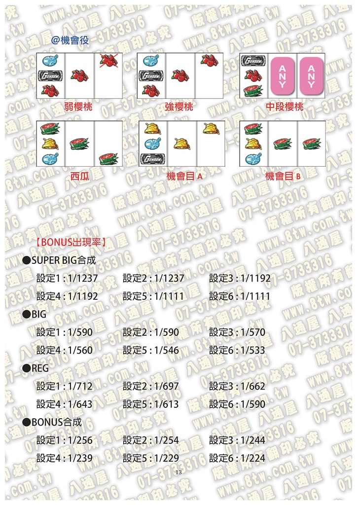 S0321機動戰士鋼彈 覺醒 中文版攻略_Page_14