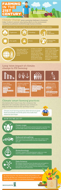 Farming in the 21st Century