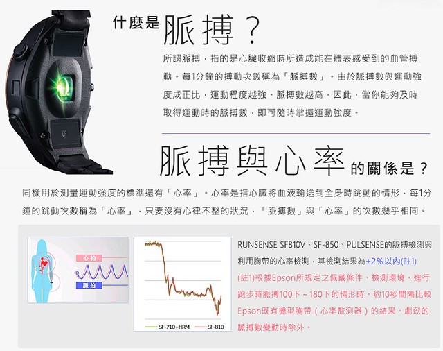EPSON_精準心率計測