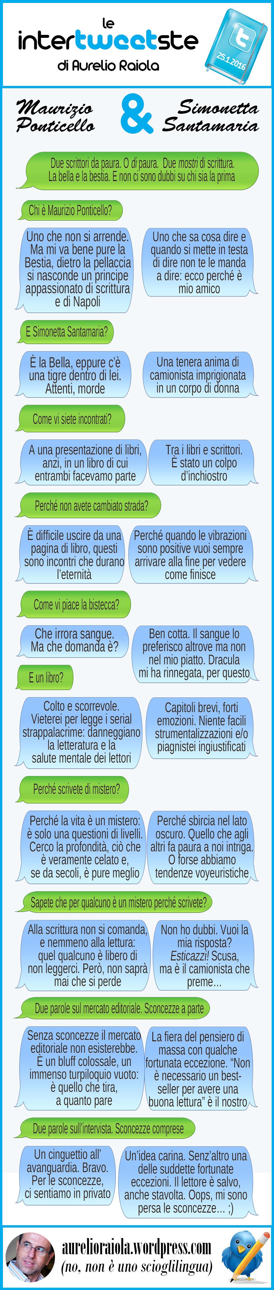 Intertweetste-Maurizio-Ponticello-e-Simonetta-Santamaria_forweb