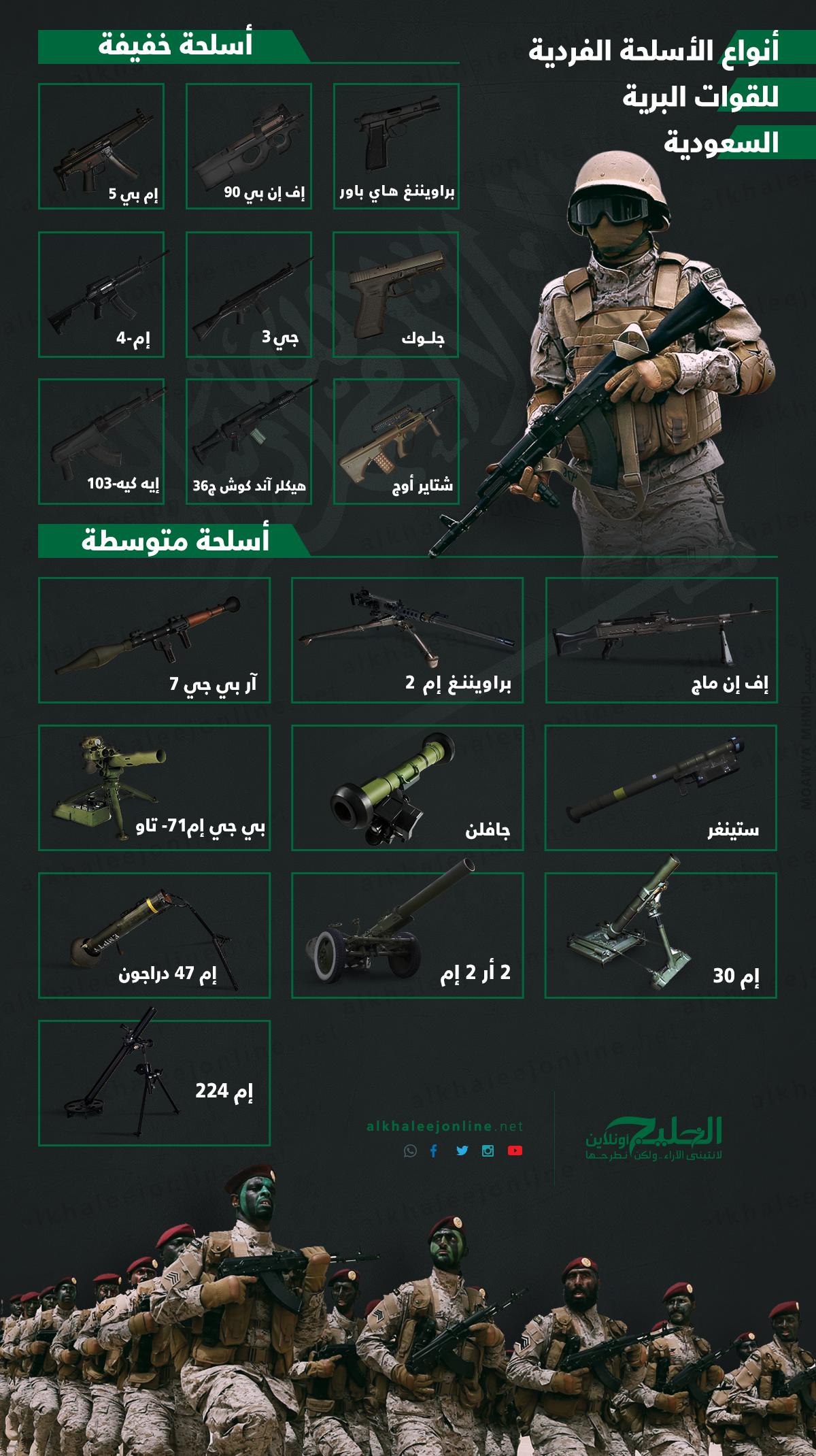 السلاح-الفردي-للمشاة