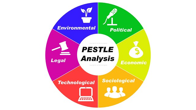 """golden screen cinema swot and pest analysis Unilever swot and pestle analysis business review's """"unilever plc swot analysis & company profile"""" reports utilize a wide range of primary and secondary sources, which are analyzed and presented in a consistent and easily accessible format."""