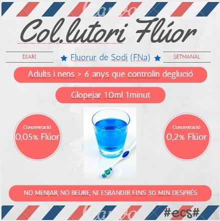 Col·lutori dental amb flúor
