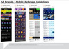 russellwebbdesign posted a photo:	Redesigning* a mobile web gambling web site* And nine (9) other Sportsbook and Casino mobile sites within the same family