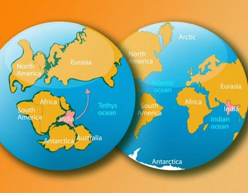 continental-drift-of-india