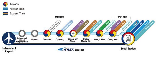 Arex Express