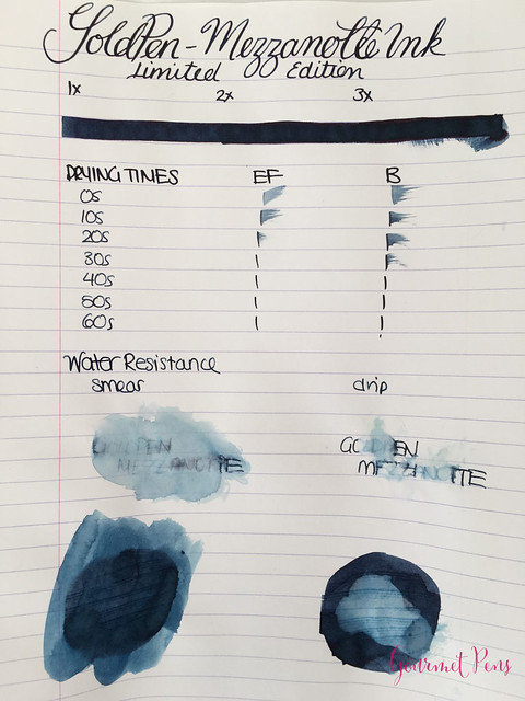 Ink Shot Review Goldpen Mezzanotte Blue-Black (2)