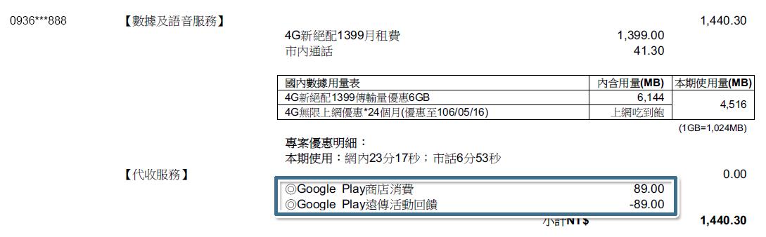 在 Google Play 商店裡以電信代扣購買的項目會列在電信帳單中
