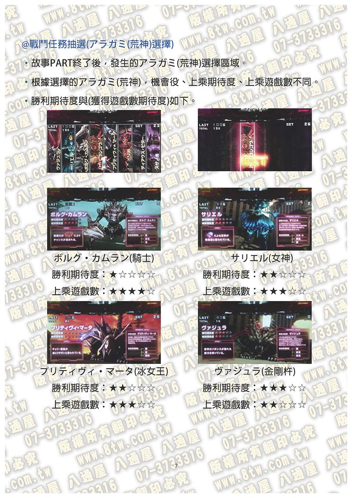 S0310噬神戰士 荒神ver 中文版攻略_Page_08