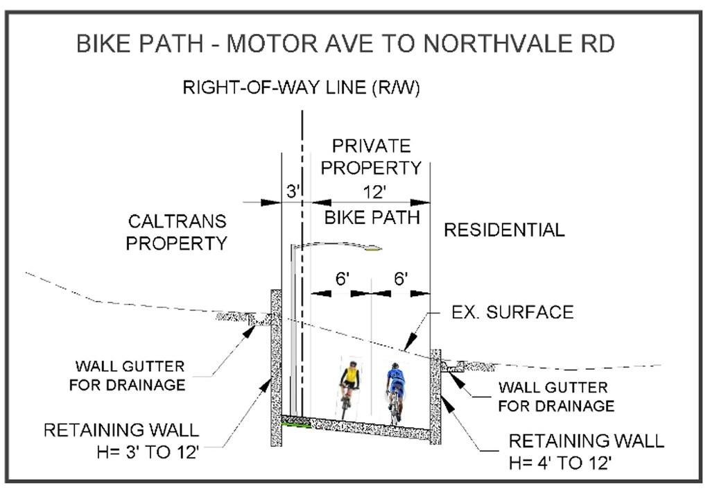 Expo Northvale Gap Closure project Segment 1 Motor Av to Dunleer Dr
