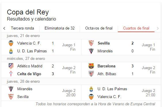 Copa del Rey - Cuartos de Final (Vuelta): Resultados