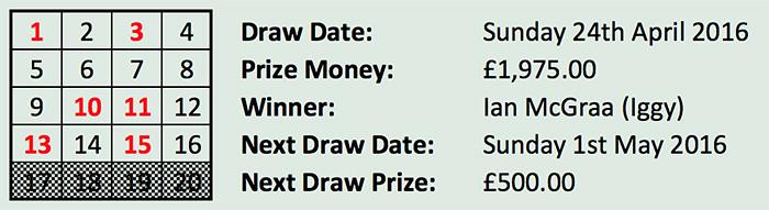 Lottery 25 April