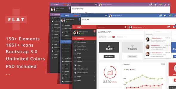 ThemeForest FLAT PLUS v1.2.3 - Web App Admin Panel Template