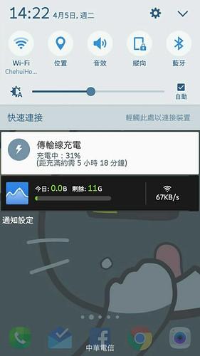 4G 上網最低價!遠傳網路門市限定!每月 199 就享 4G 高速上網 1.2GB! @3C 達人廖阿輝