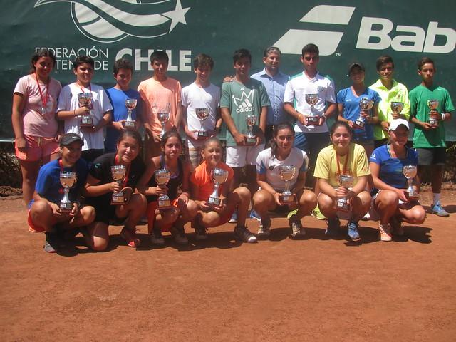 Torneo Nacional de Menores Copa FTCh