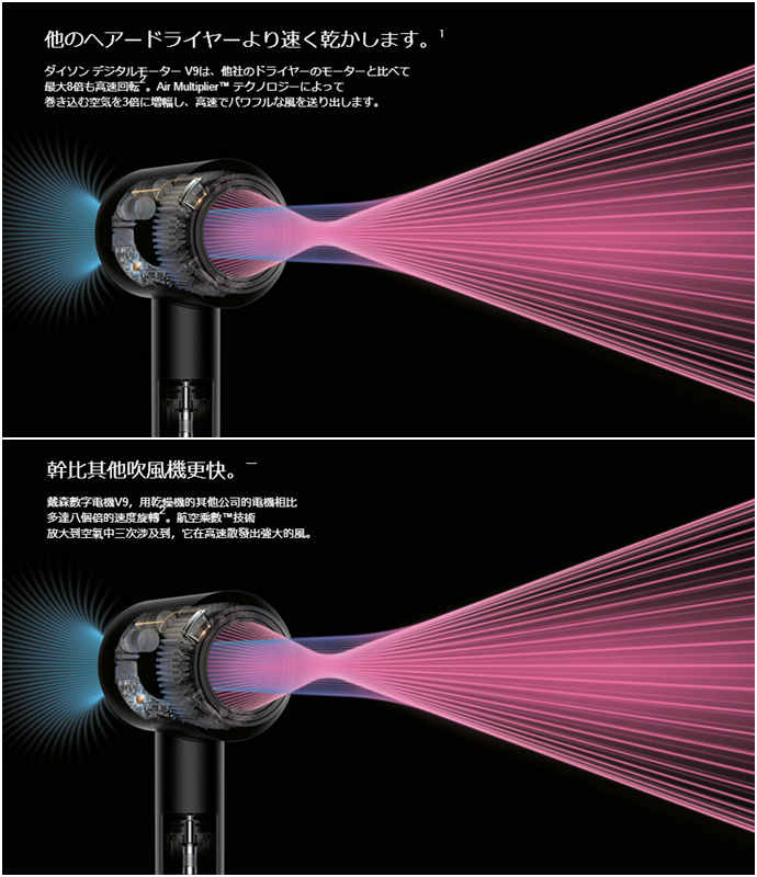 18 The Dyson Supersonic hair dryer