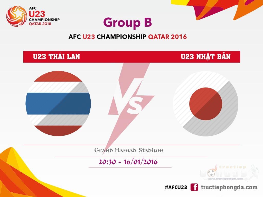 U23 Thái Lan vs U23 Nhật Bản