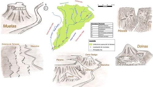 mapa relieve y bocetos cortado