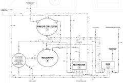 Nexus System Line Diagram