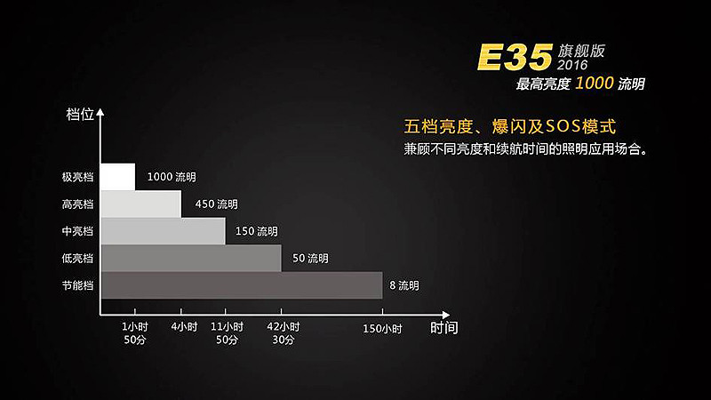 e35ue-2016-800-8