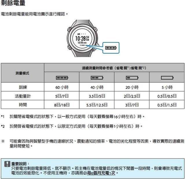 PS-600使用手冊_電量