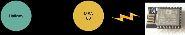 MSA_pico_threshold