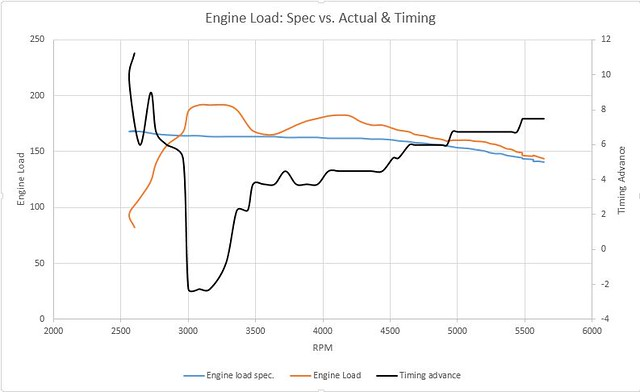 Eurodyne Maestro 7 tuning thread [Archive] - Page 2 - VW GTI