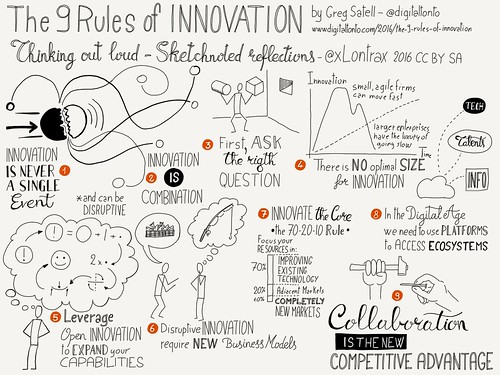 "Sketchnoted recap of ""The 9 Rules of Innovation"" by Greg Satell www.digitaltonto.com/2016/the-9-rules-of-innovation/"