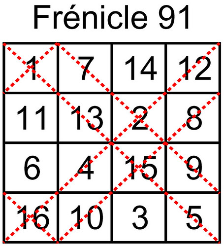 order 4 Frénicle magic square index 91