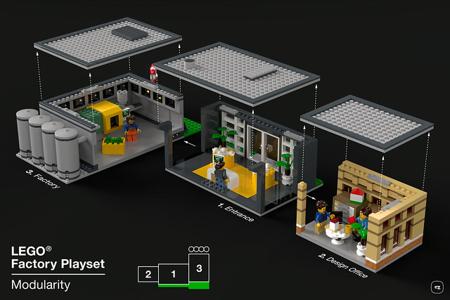 Moc Lego Factory Playset Lego Town Eurobricks Forums