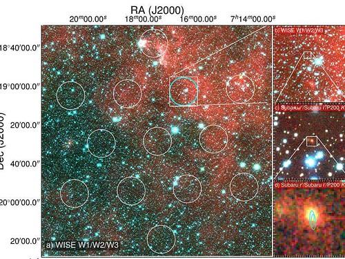 En cyan la galaxia origen. A la derecha sucesivas ampliaciones