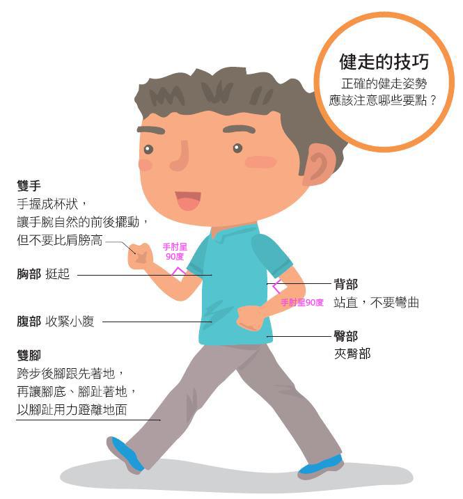 中醫減肥,健康加倍(4)--- 談更年期肥胖