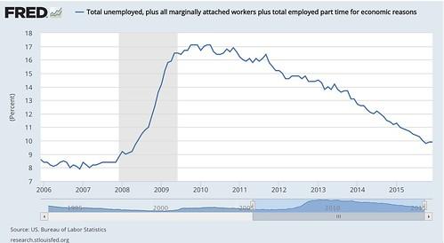 2016_unemployment.jpg