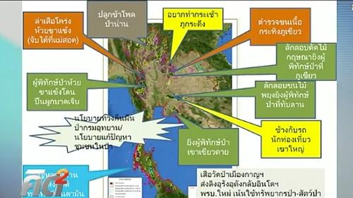ภัยคุกคามป่าไม้ 2558