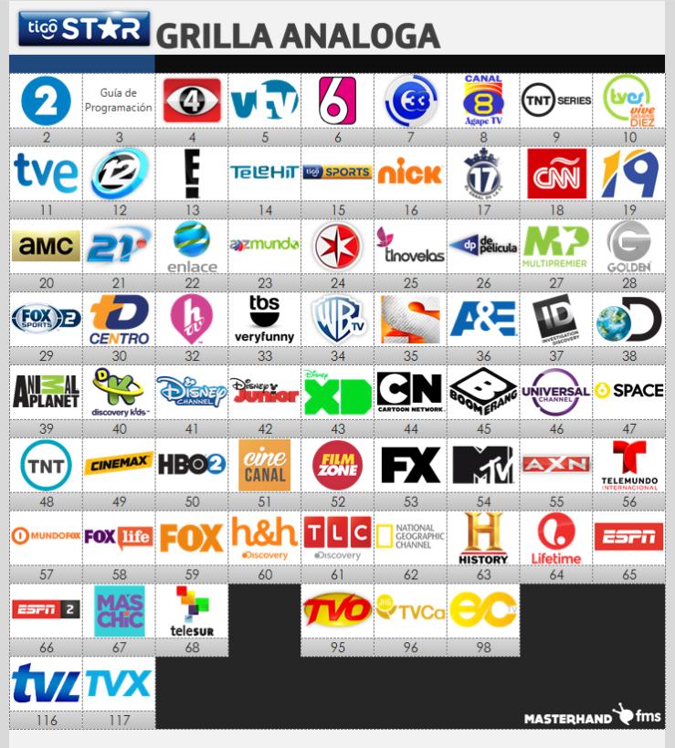 Gu 237 A De Canales Tigo Star El Salvador Enero 2016