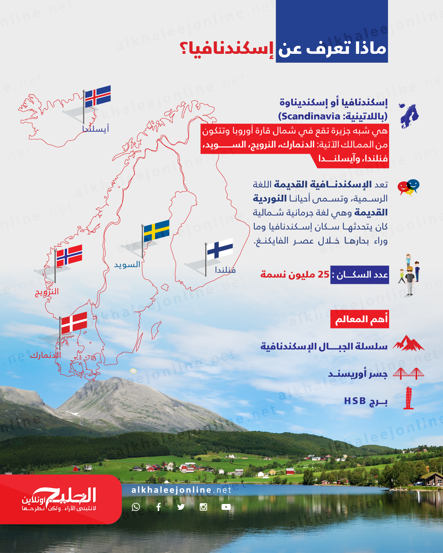اسكندنافية-انفوجرافيك