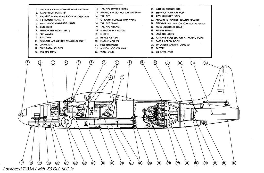 Lockheed T-33A Shooting Star Cutaway Drawing