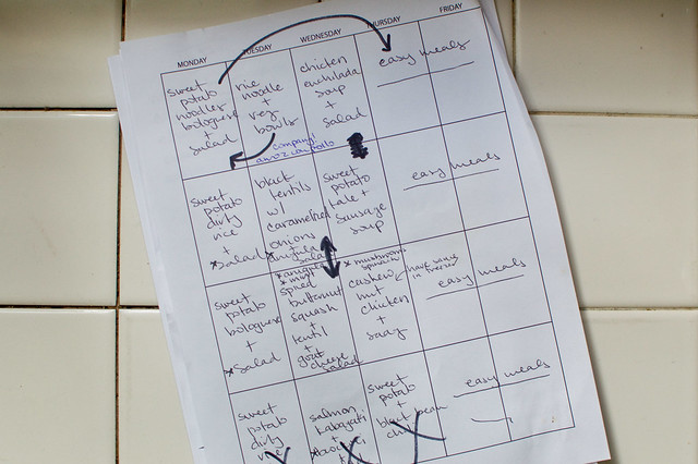 meal planning - April