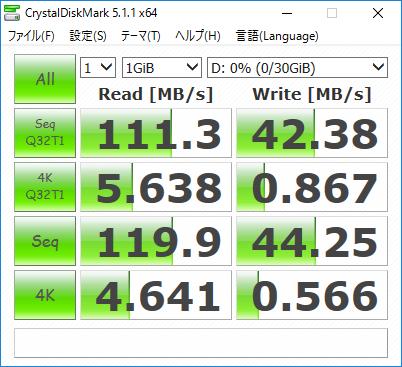 Sony USM-CA1